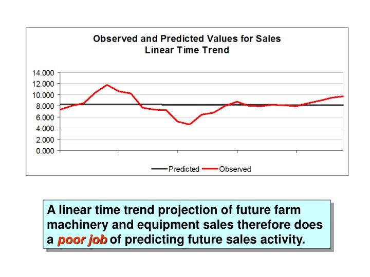 A linear time trend projection of future farm machinery and equipment sales therefore does a