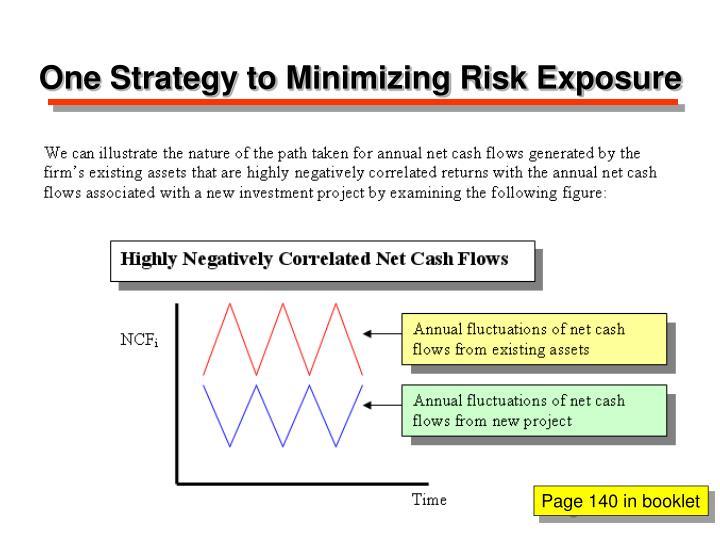 One Strategy to Minimizing Risk Exposure