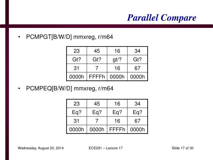 Parallel Compare