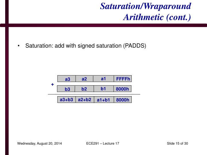 Saturation/Wraparound