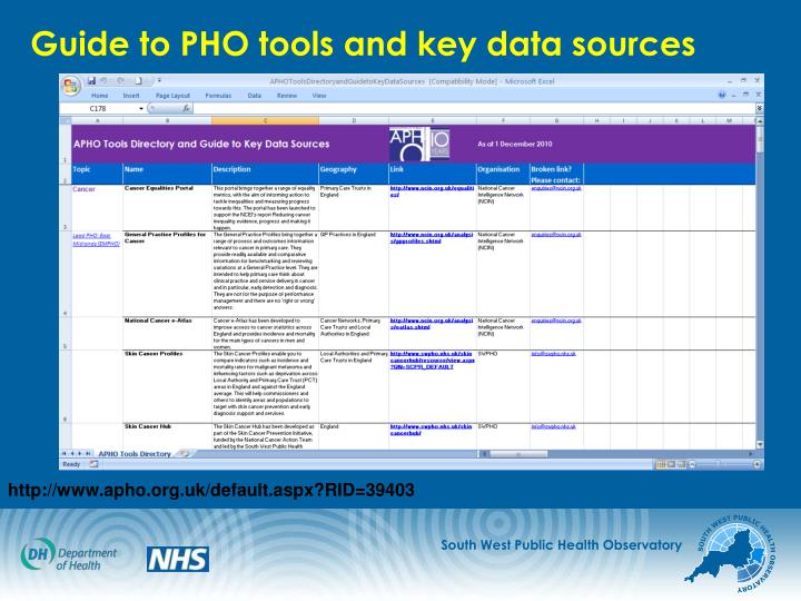 Guide to PHO tools and key data sources
