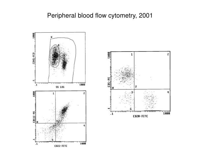 Peripheral blood flow cytometry, 2001