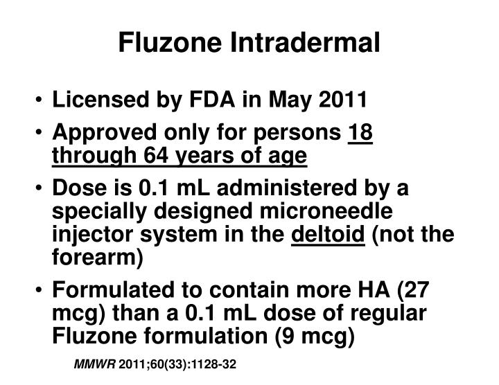 Fluzone Intradermal