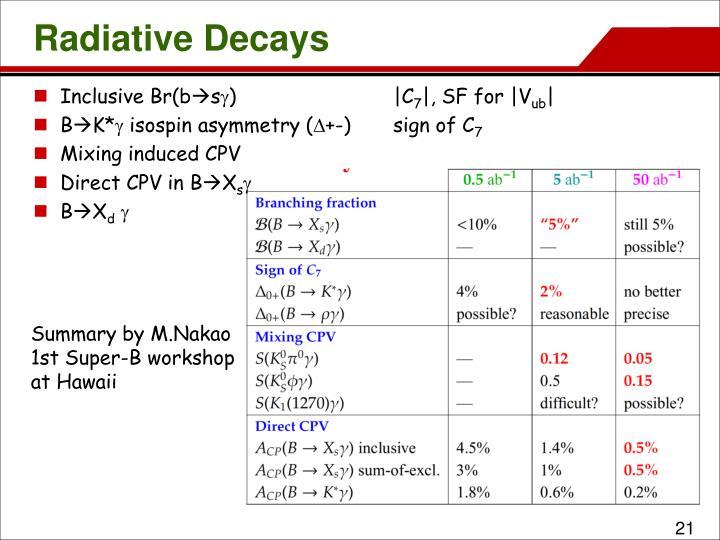 Radiative Decays