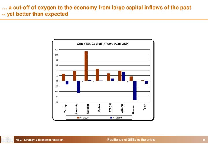 … a cut-off of oxygen to the economy from large capital inflows of the past