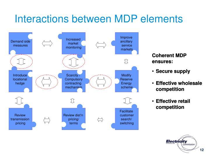 Interactions between MDP elements