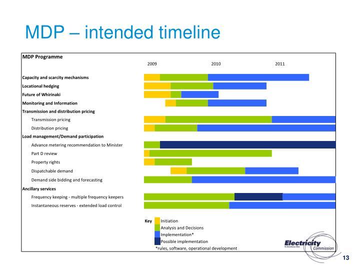 MDP – intended timeline