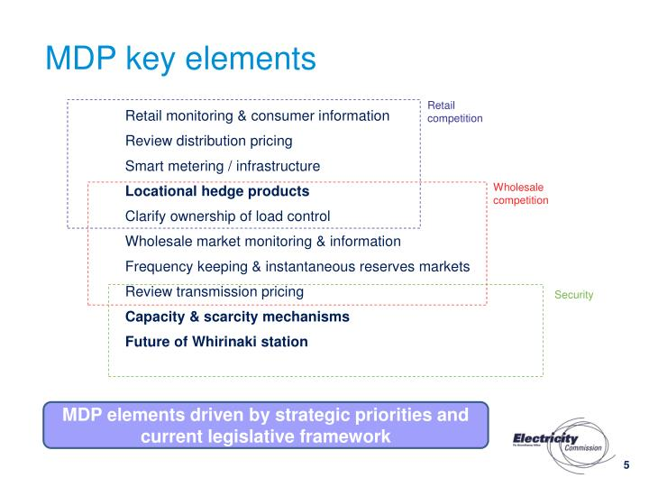 MDP key elements