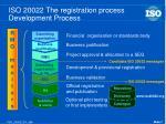 iso 20022 the registration process development process