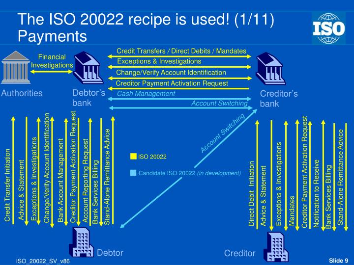 The ISO 20022 recipe is used! (1/11)