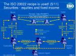the iso 20022 recipe is used 5 11 securities equities and fixed income