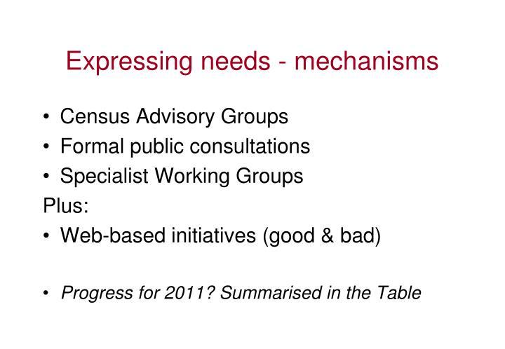 Expressing needs - mechanisms
