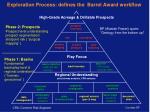 exploration process defines the barrel award workflow