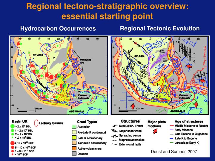 Regional tectono-stratigraphic overview: essential starting point