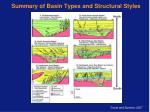 summary of basin types and structural styles