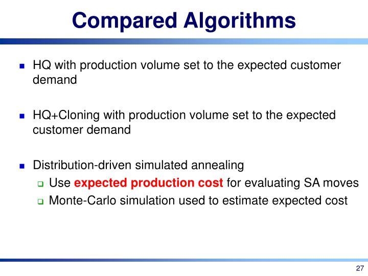 Compared Algorithms