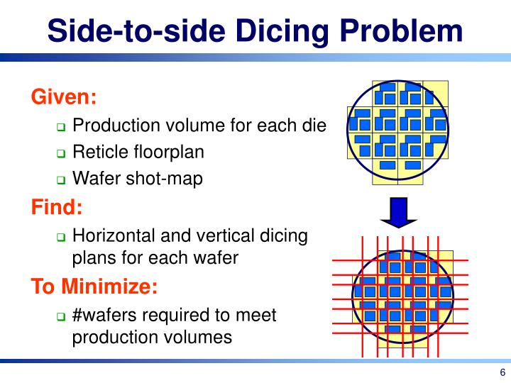 Side-to-side Dicing Problem