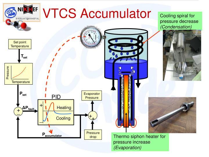 VTCS Accumulator