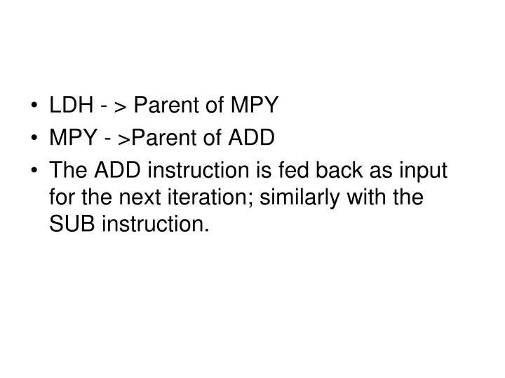 LDH - > Parent of MPY