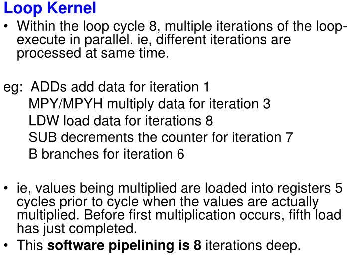 Loop Kernel