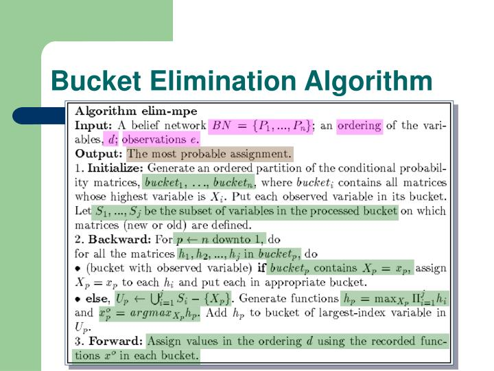 Bucket Elimination Algorithm
