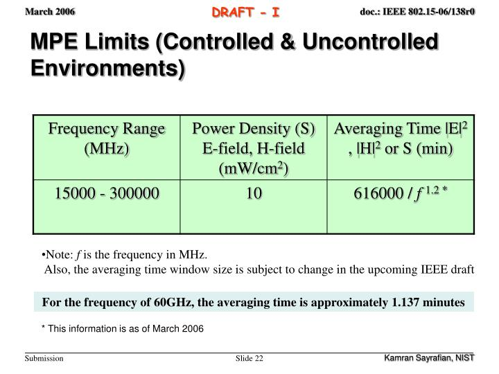 MPE Limits (Controlled & Uncontrolled Environments)