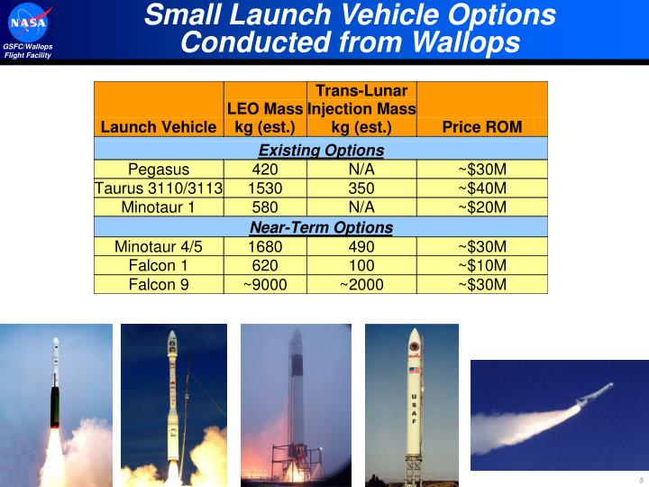 Small Launch Vehicle Options
