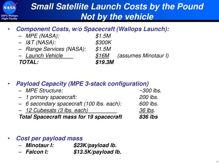 Small Satellite Launch Costs by the Pound