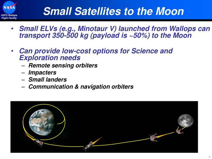Small Satellites to the Moon