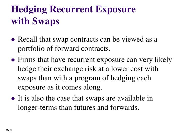 Hedging Recurrent Exposure