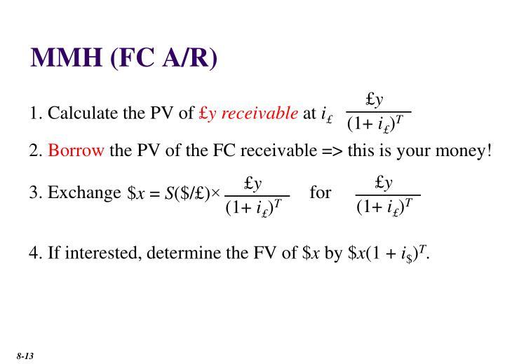 MMH (FC A/R)