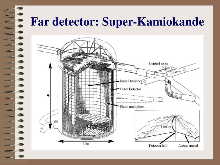 Far detector: Super-Kamiokande