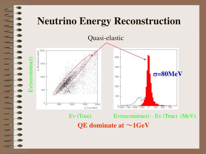 Neutrino Energy Reconstruction