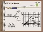 off axis beam
