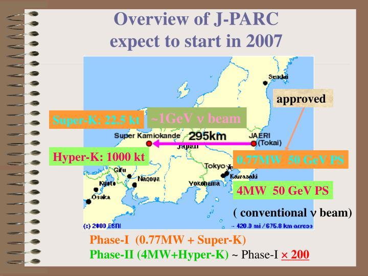 Overview of J-PARC