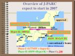 overview of j parc expect to start in 2007