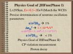 physics goal of jhfnu phase i