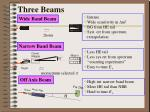 three beams