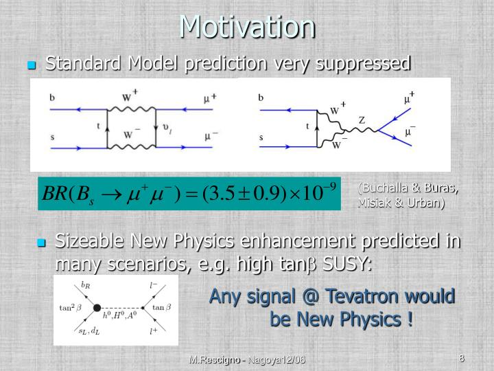 Standard Model prediction very suppressed