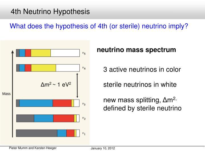 4th Neutrino Hypothesis