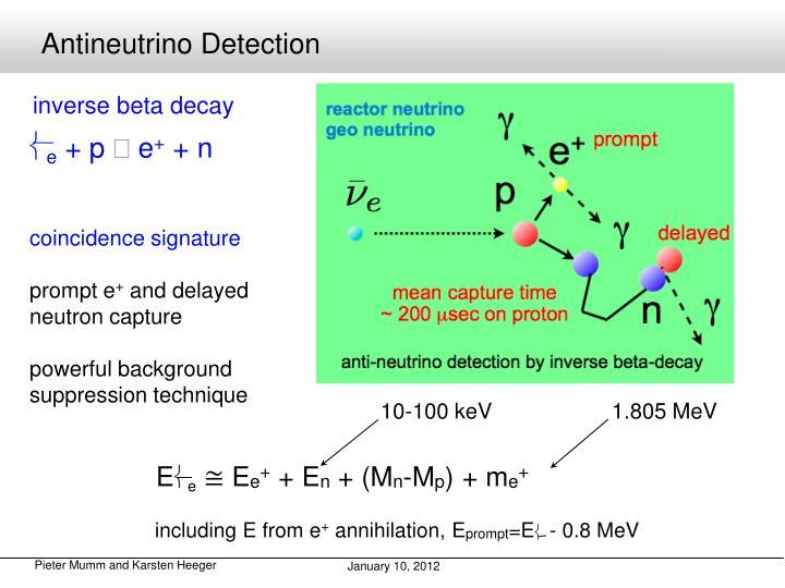 Antineutrino Detection