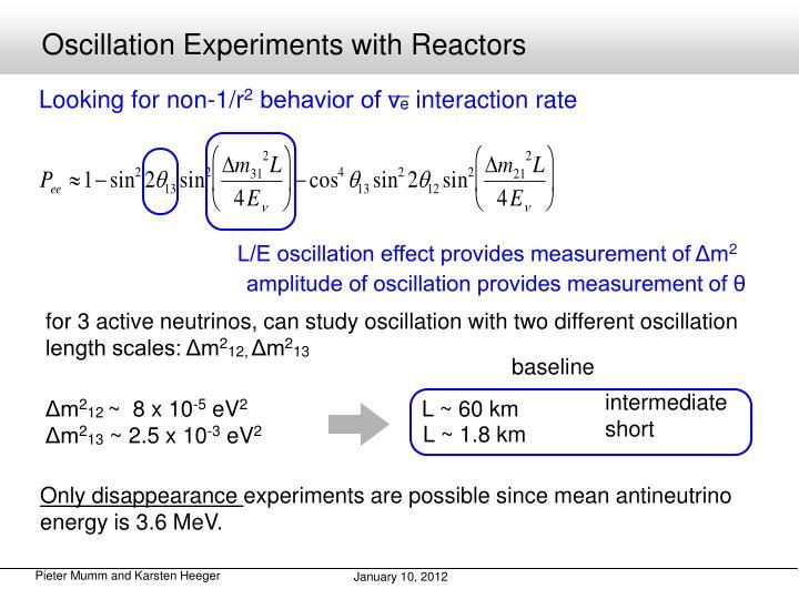 L/E oscillation effect provides measurement of Δm
