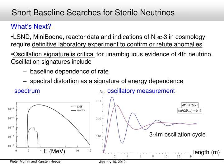 Short Baseline Searches for Sterile Neutrinos