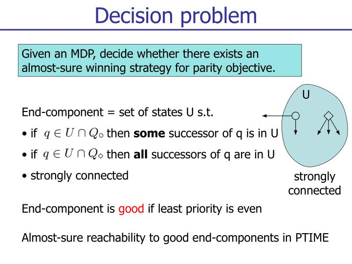 Decision problem