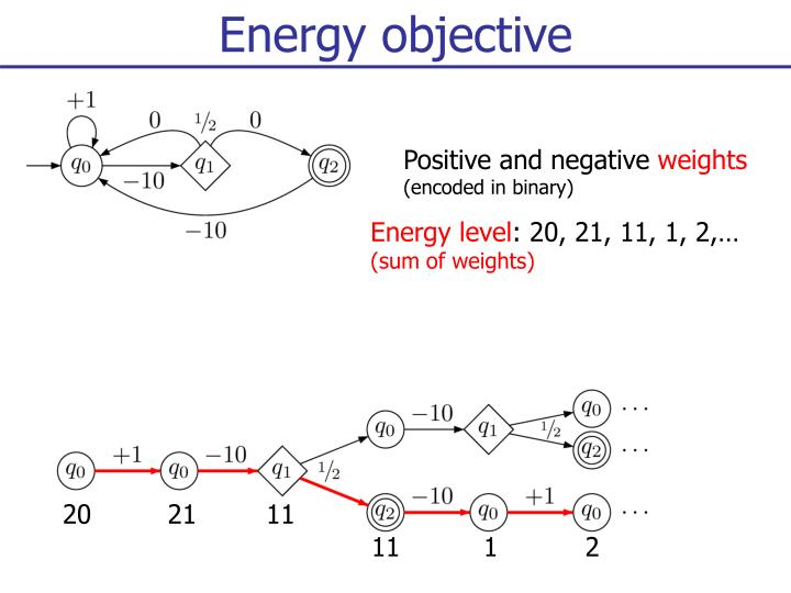 Energy objective