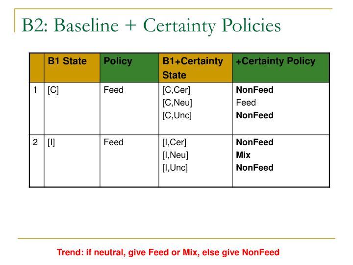 B2: Baseline + Certainty Policies