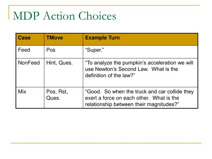 MDP Action Choices