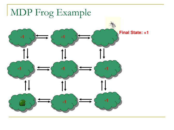 MDP Frog Example