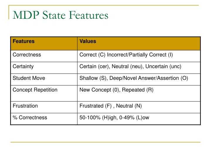 MDP State Features