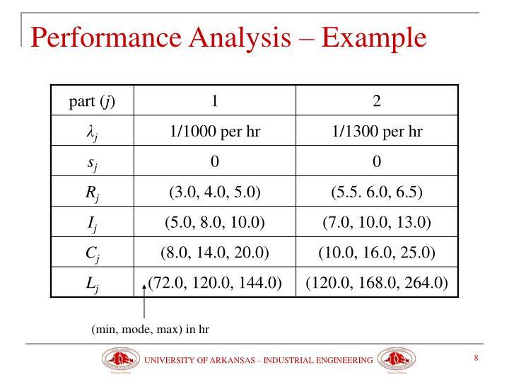 Performance Analysis – Example